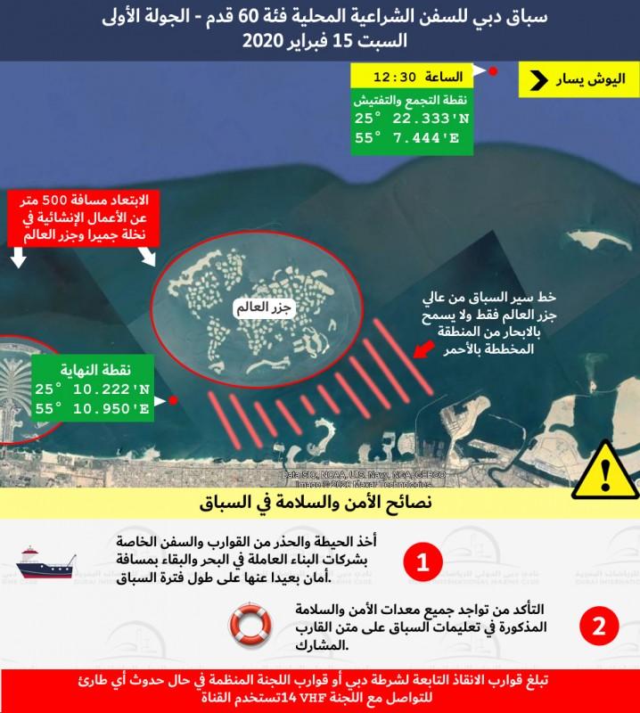 ملحق التعليمات لسباق السفن الشراعية 60 قدم الجولة الأولى 15 فبراير 2020